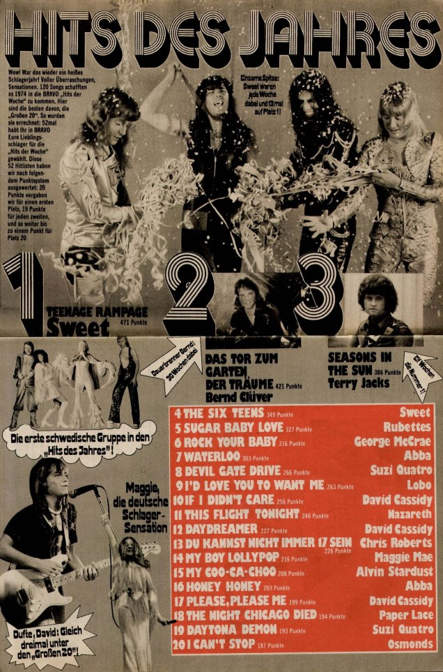 750102-top-hits-of-1974
